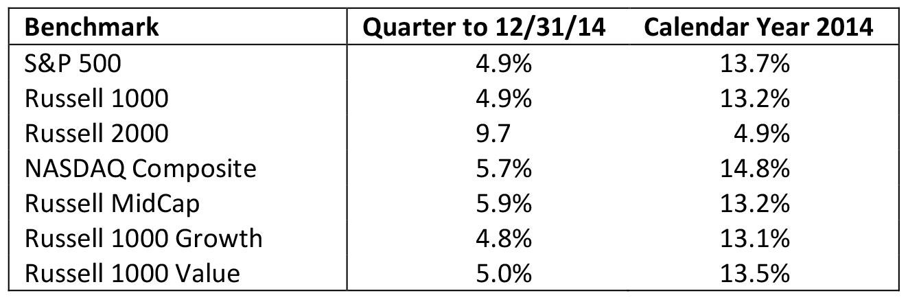 Dec-2014-Market-Commentary-FINAL-33