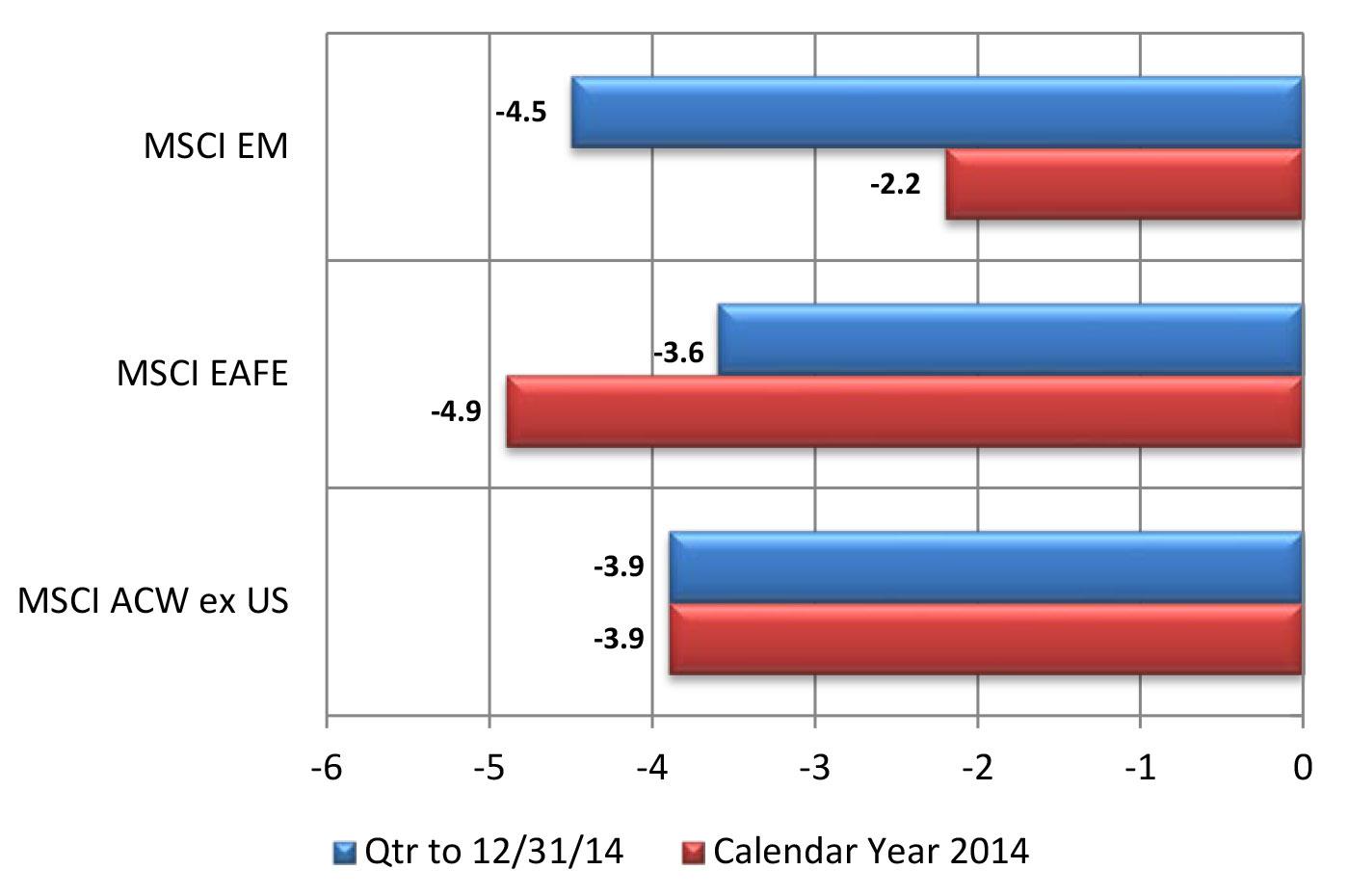Dec-2014-Market-Commentary-FINAL-44