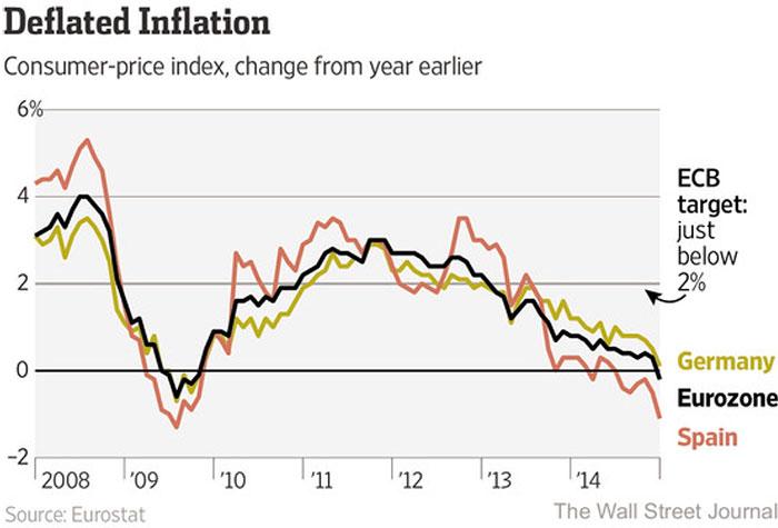Dec-2014-Market-Commentary-FINAL-5