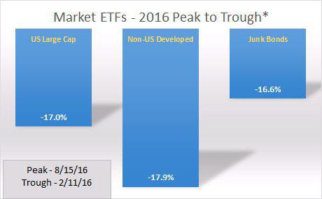 market-efts
