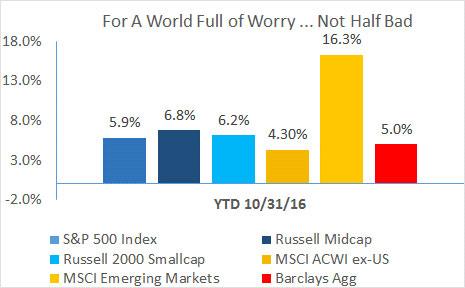 fv-market-chart-1